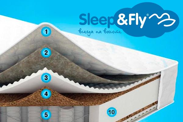 5 причин, чтобы купить себе матрас Sleep&Fly Uno