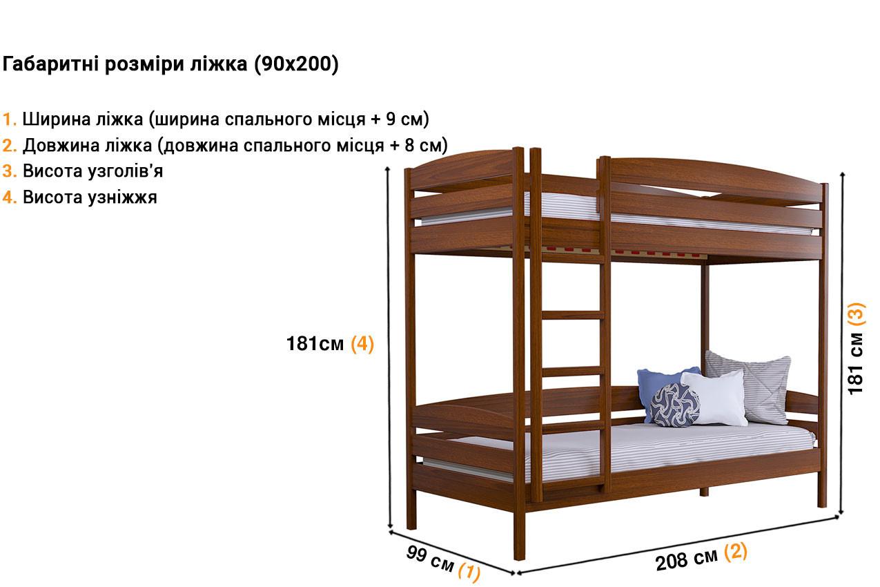 Двухъярусная кровать Дуэт Плюс в Україні