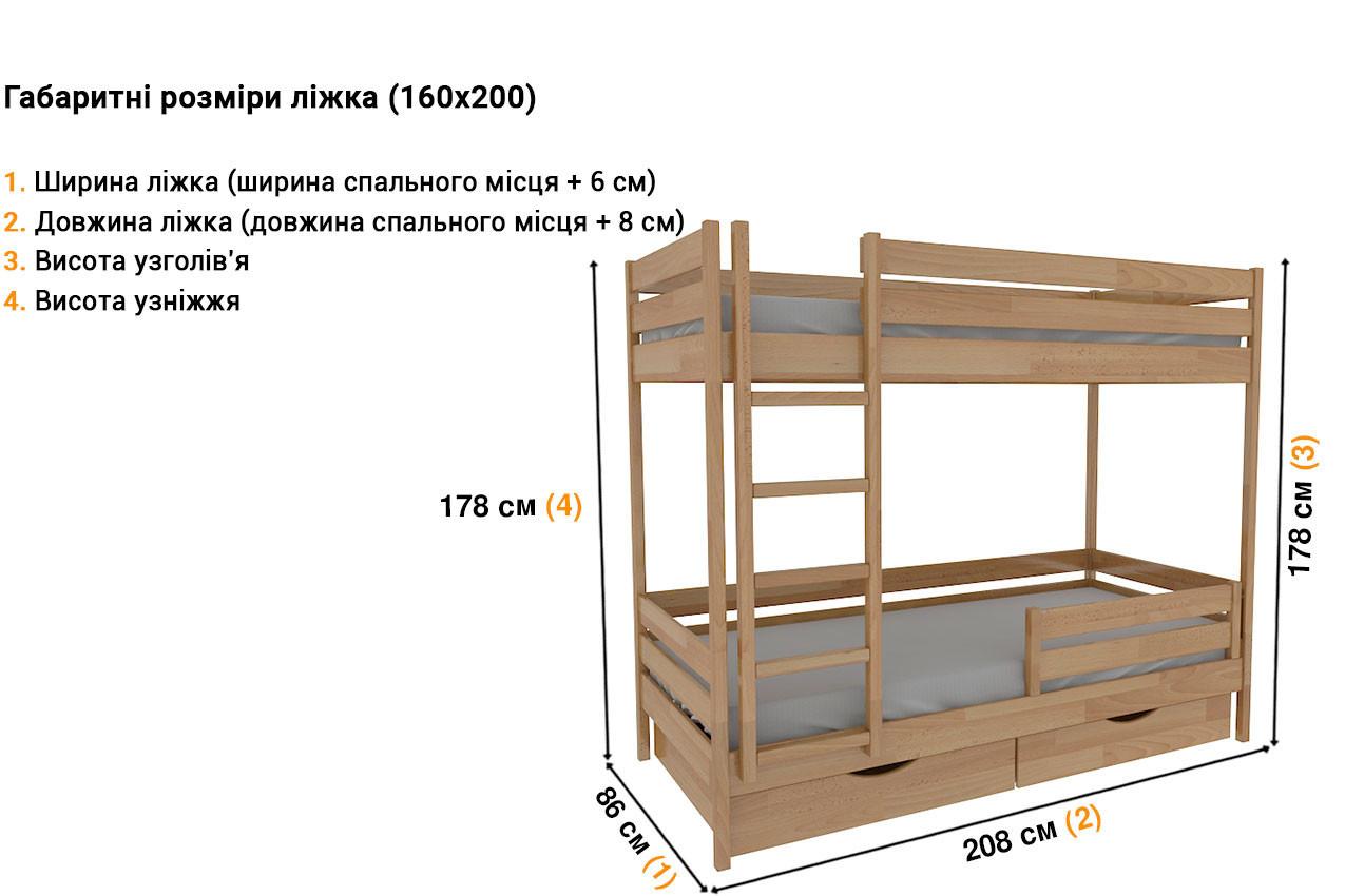 Двухъярусная кровать Дуэт недорого