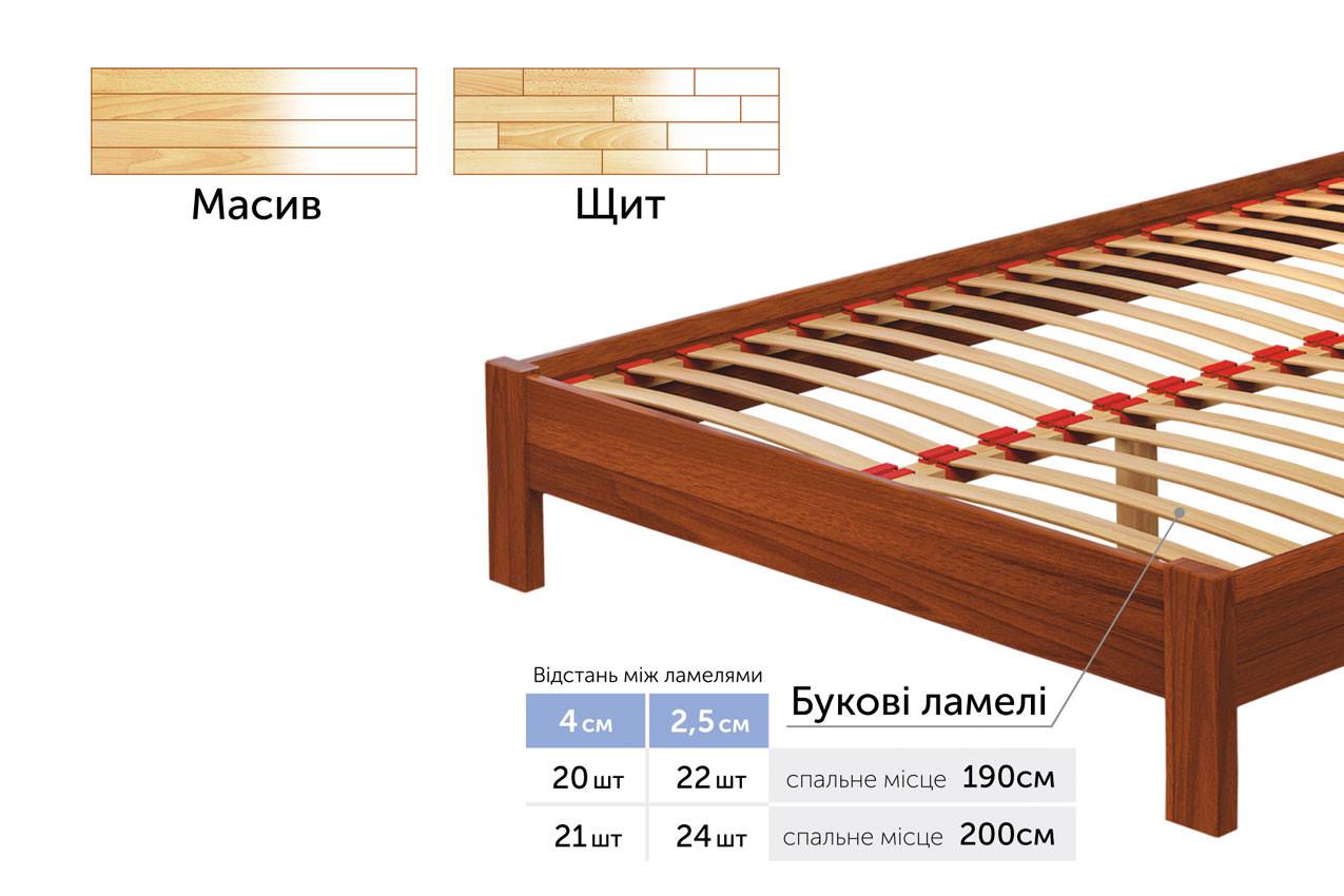 Деревянная кровать Рената в Украине