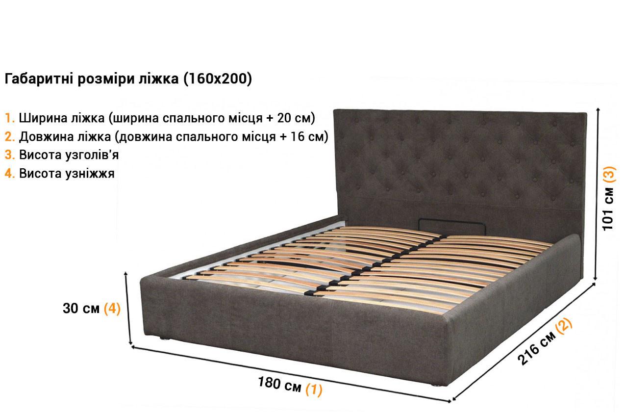 Мягкая кровать Ковентри недорого