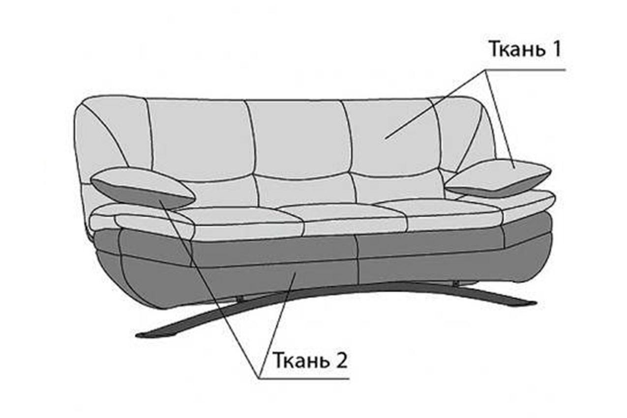 Прямой диван Венеция 2 купить
